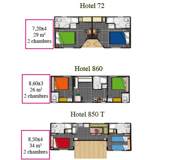 Serie Hotel